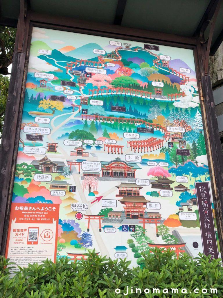 伏見稲荷大社地図